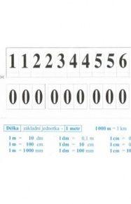 Hra pro tvoření a čtení čísel